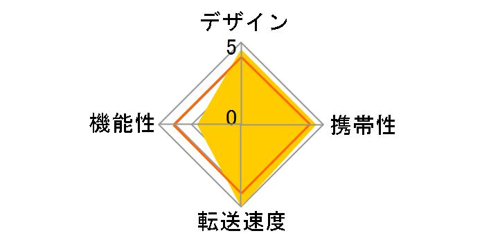 SDDRX4-CF-903 (IEEE1394) (CF)