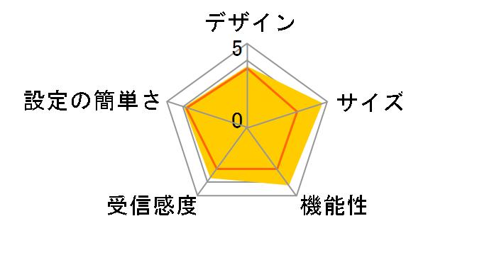 D11LC [ピンク]