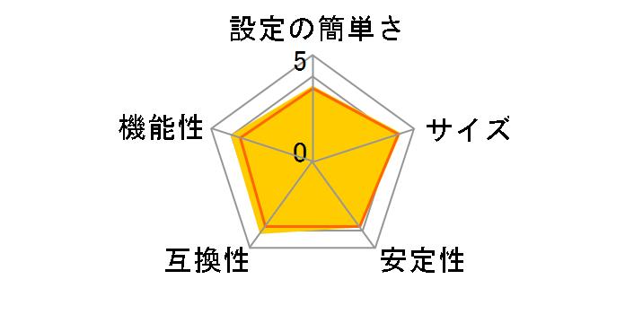 LPV3-U2-G54