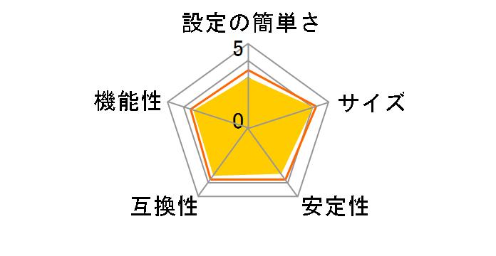 LPV3-U2S