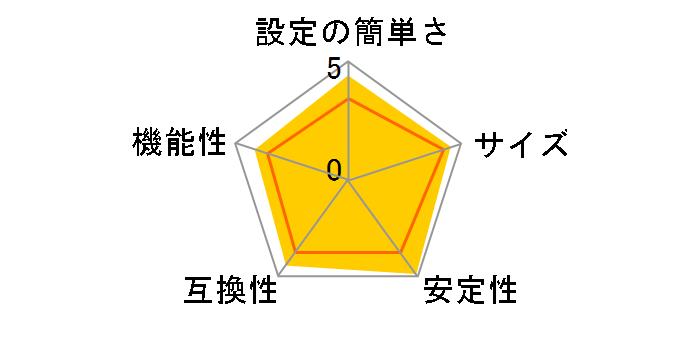 CG-FPSU2BD