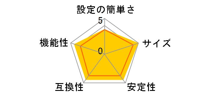 CG-WLFPSU2G