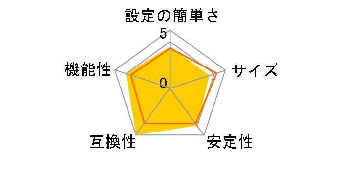 CG-FPSU2BDS
