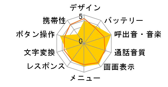 SoftBank 910T