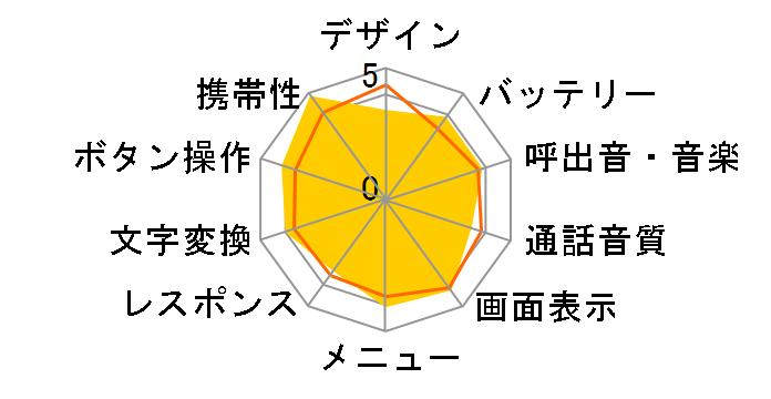 SoftBank 810T