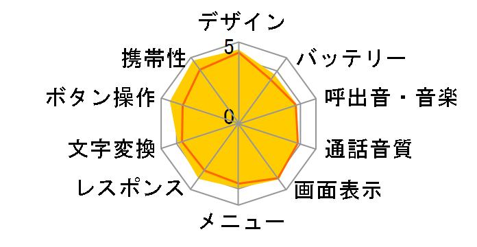 SoftBank 812SH