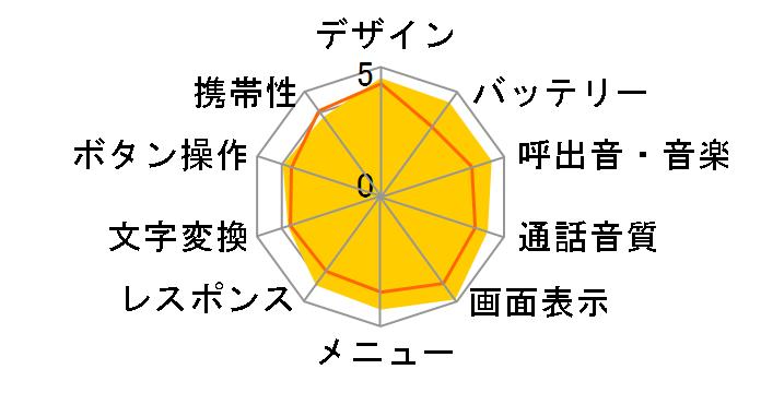 SoftBank 912SH