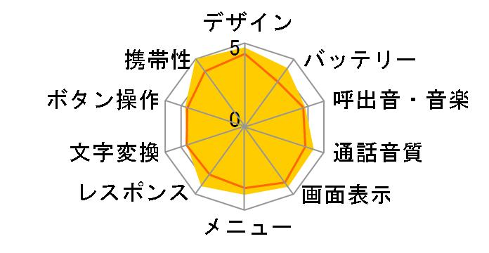 SoftBank 816SH