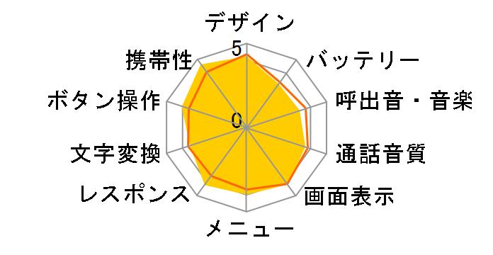 THE PREMIUM SoftBank 821SH