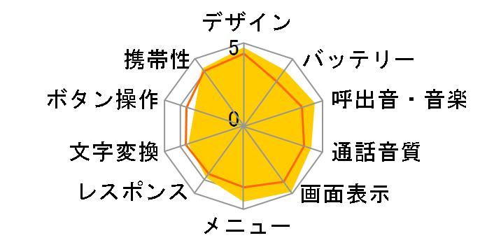SoftBank 913SH G TYPE-CHAR