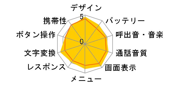 SoftBank 921T