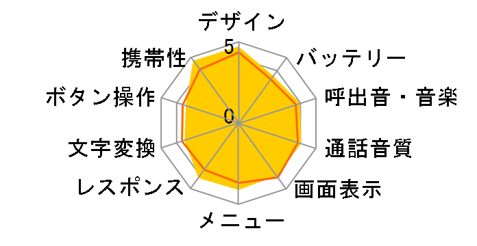 SoftBank 822P