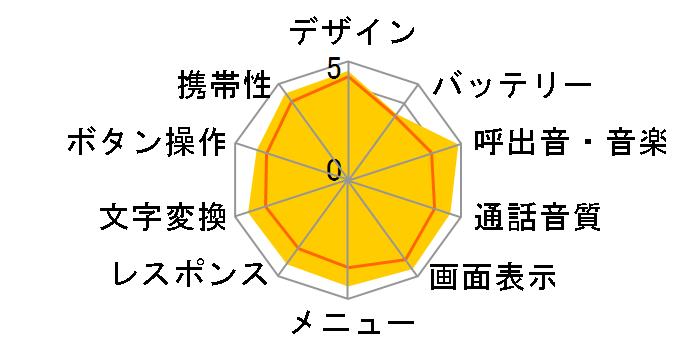 SoftBank X02NK