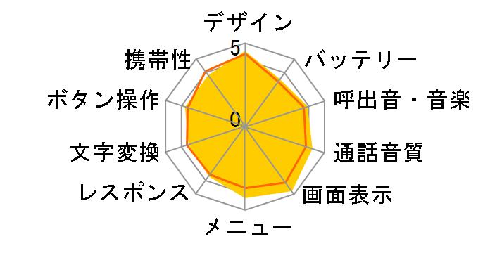 SoftBank 923SH