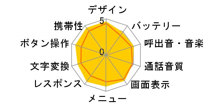 THE PREMIUM WATERPROOF SoftBank 824SH