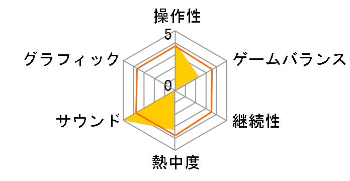 のだめカンタービレ(DS)