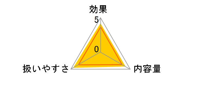 シンプルワン 120mL