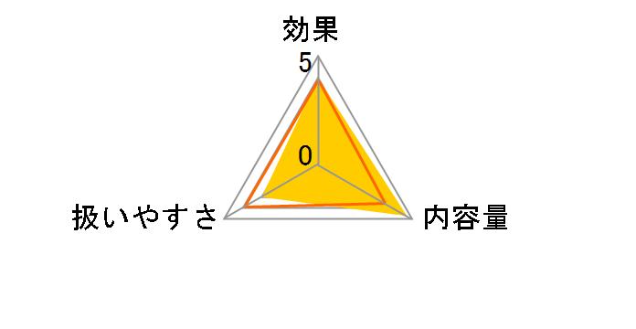 Cキューブ ベースソリューション 300mL