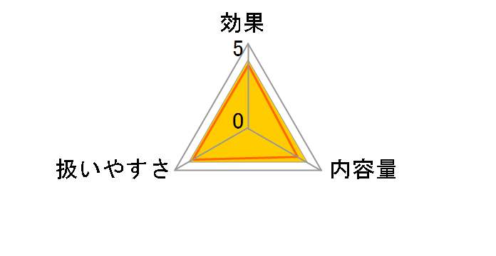 コンタクトレンズ用 精製水 500ml