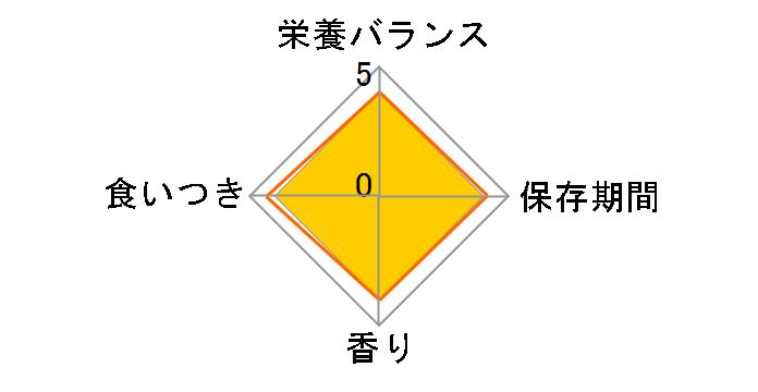 SANKO リス・ハムブレンド 500g