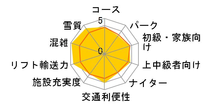 新潟 赤倉温泉