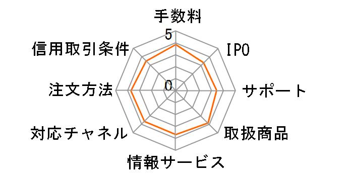 岩井コスモ証券のレビュー