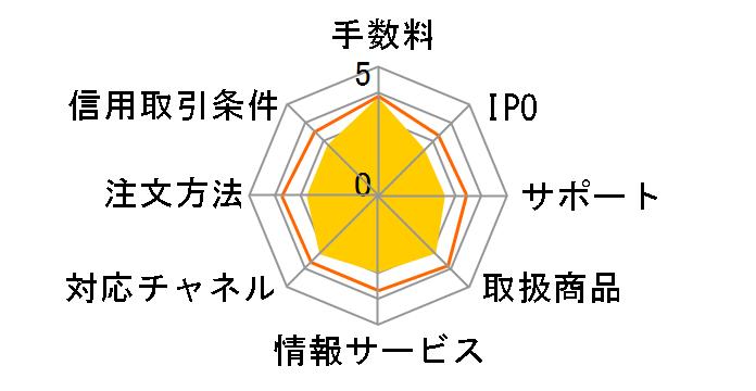 松井証券のレビュー