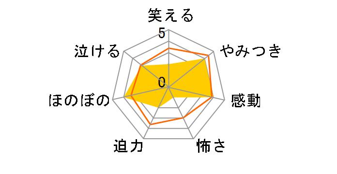 サイレント・プア[NSDX-20898][DVD]
