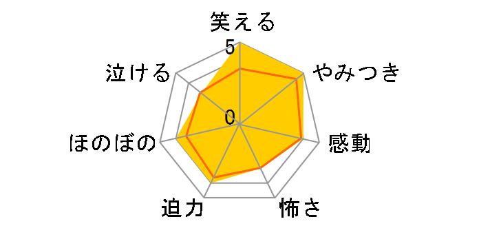 あぶない刑事 DVD Collection VOL.2[DSTD-09534][DVD]