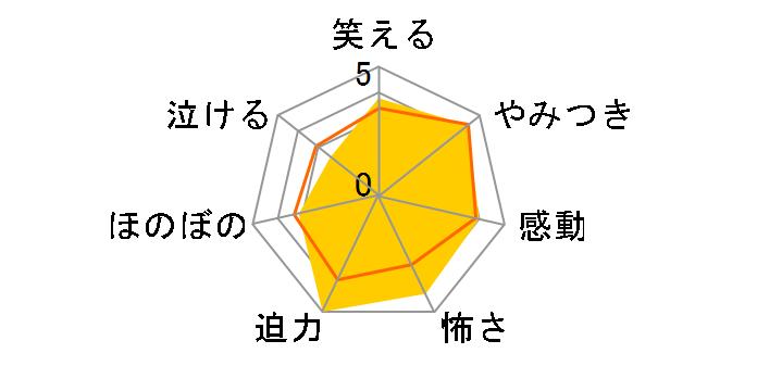 もっとあぶない刑事 DVD Collection[DSTD-09535][DVD]