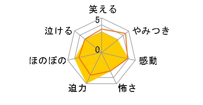 「ヤメゴク〜ヤクザやめて頂きます〜」DVD BOX[KIBF-1376/81][DVD]