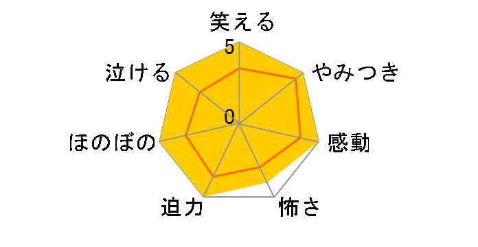 ワイルド・ヒーローズ DVD-BOX[VPBX-29934][DVD]