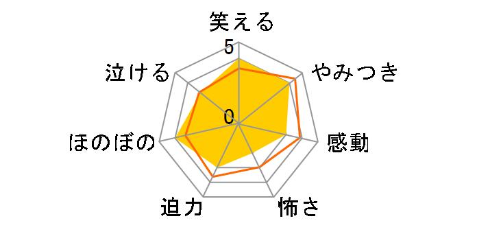 磁石男 2015[VPBX-14463][DVD]