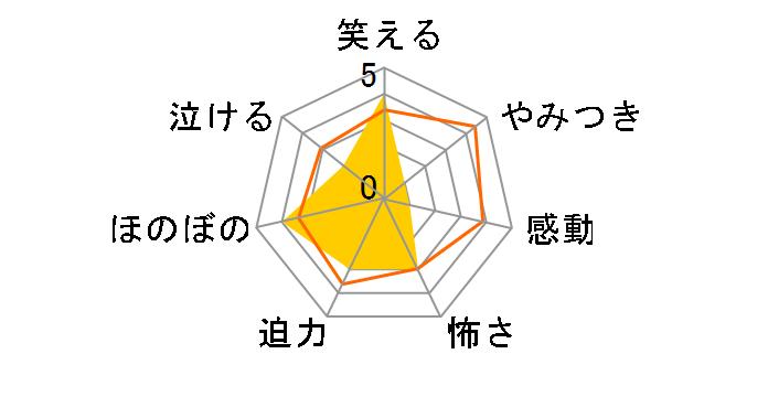 ドラマ「監獄学園-プリズンスクール-」DVDBOX[SDP-1150][DVD]