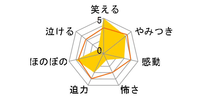 スペース・ドッグ[TCED-2923][DVD]