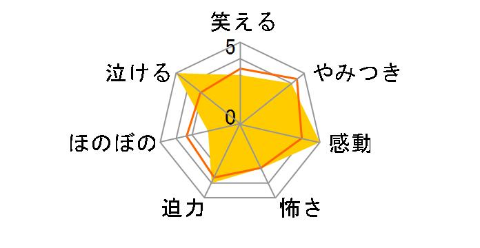 マジすか学園5 DVD-BOX[VPBX-29946][DVD]