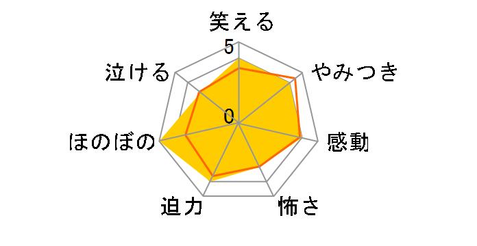 5→9 〜私に恋したお坊さん〜 DVD BOX[PCBC-61752][DVD]