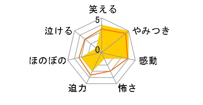 柔道一直線 VOL.2[DSTD-09622][DVD]