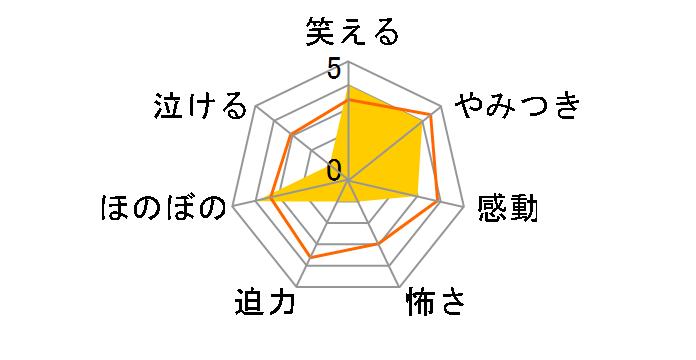 土曜ドラマ24 昼のセント酒 DVD BOX[ASBP-6038][DVD]