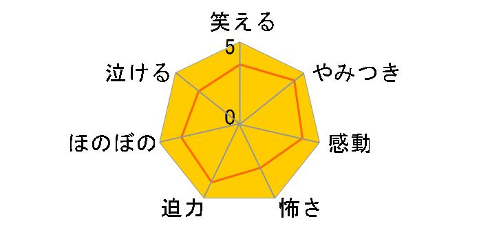 ダンガンロンパ3 -The End of 希望ヶ峰学園-〈未来編〉DVD VI〈初回生産限定版〉[GNBA-2506][DVD]