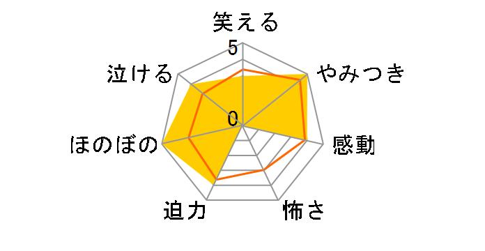「こえ恋」DVD-BOX[HPBR-108][DVD]