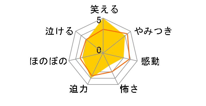 家売るオンナ DVD-BOX[VPBX-14561][DVD]