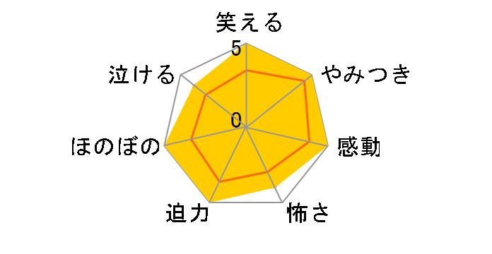 ポンダンポンダン 王様の恋[VIBF-6154][DVD]