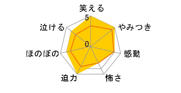 ドクターX 〜外科医・大門未知子〜 4 DVD-BOX[PCBE-63645][DVD]