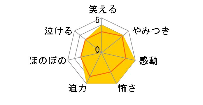 新宿スワンII[BIBJ-3180][DVD]