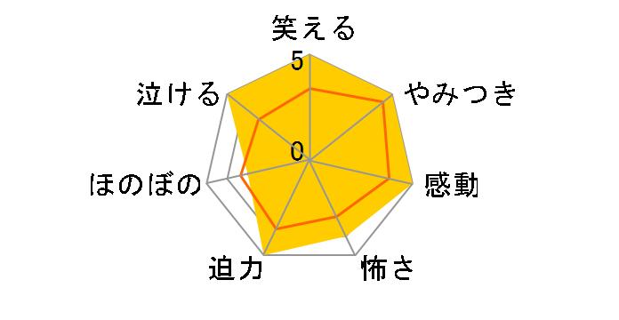 花千骨〜舞い散る運命、永遠の誓い〜DVD-BOX3[OPSD-B638][DVD]