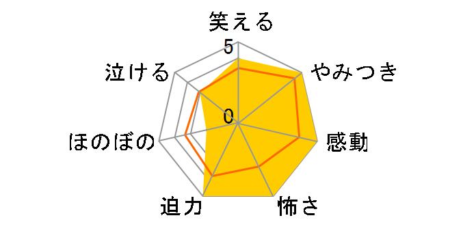 ユートピア/UTOPIA コンプリートスペシャルプライスDVD-BOX[ASBP-6069][DVD]