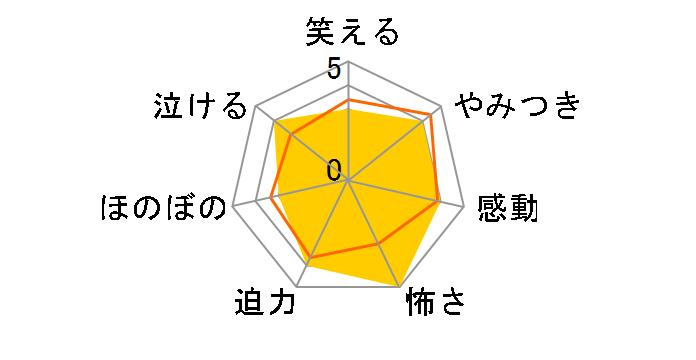 カッコウの巣 BOX3<コンプリート・シンプルDVD-BOX5,000円シリーズ>【期間限定生産】[GNBF-5182][DVD]