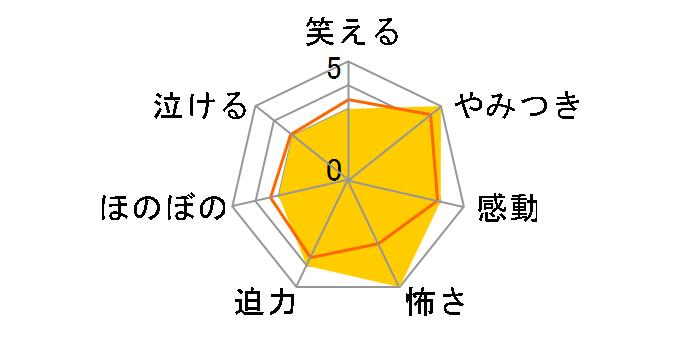 カッコウの巣 BOX4<コンプリート・シンプルDVD-BOX5,000円シリーズ>【期間限定生産】[GNBF-5183][DVD]