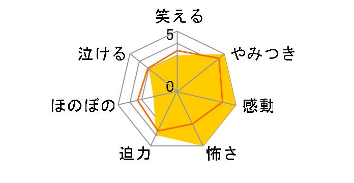 カッコウの巣 BOX5<コンプリート・シンプルDVD-BOX5,000円シリーズ>【期間限定生産】[GNBF-5184][DVD]